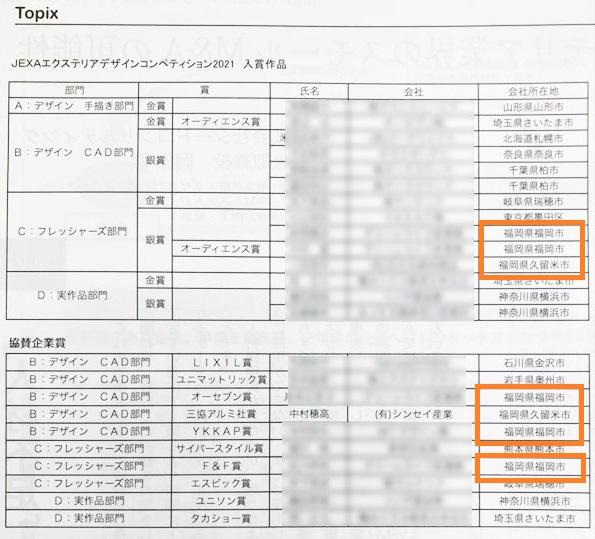 三協アルミ社賞03