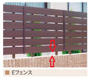 ブロックとフェンスのすきま