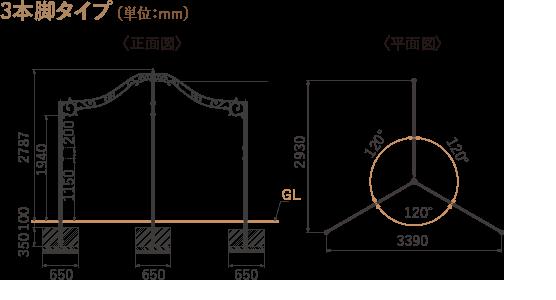 size-c3-1